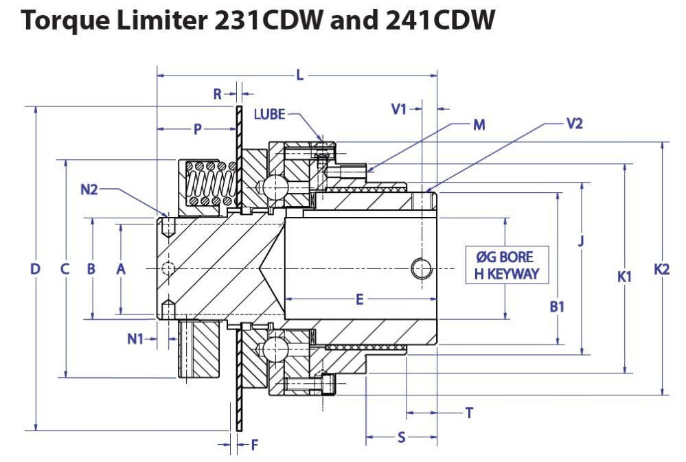 Torque Limiter 231CDW and 241CDW dimension image